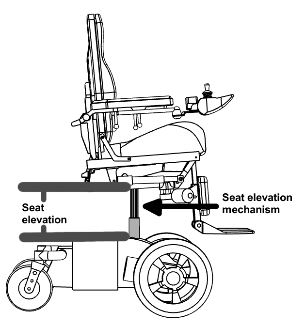 Comit Power Wheelchair Images Page